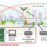 "KDDI and Terra Drone have announced completion of inventing ""4G LTE control system"""